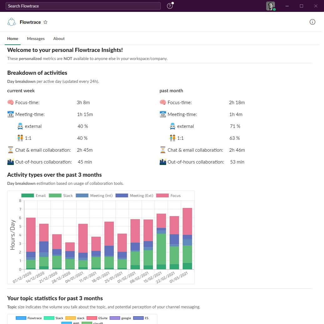 flowtrace insights slack app with personalised metrics